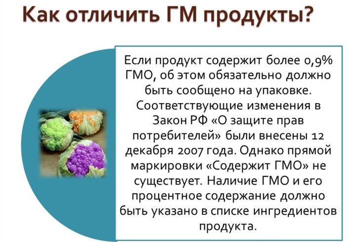 как отличить генномодифицированную картошку от обычной