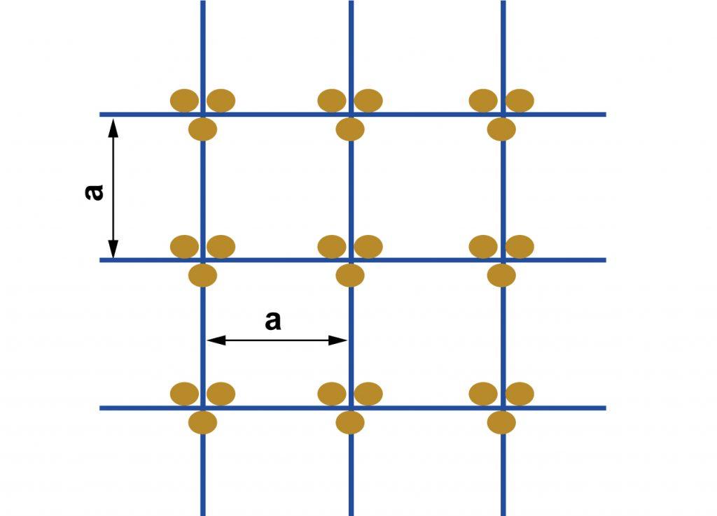 схема посадки картофеля квадратно-гнездовым способом