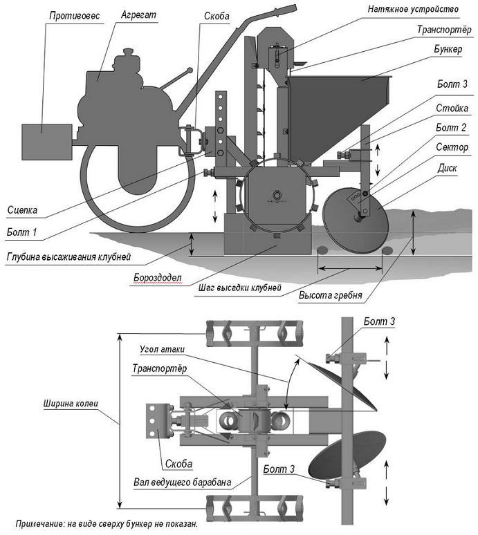 схема сборки картофелесажалки для тарктора